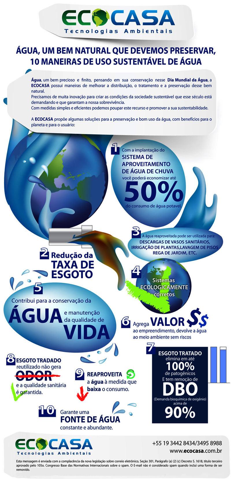 Exame engenharia ambiental e uso da agua